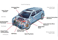 Automotive Underhood
